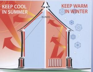 cool-warm